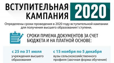 Вступительная кампания - 2020