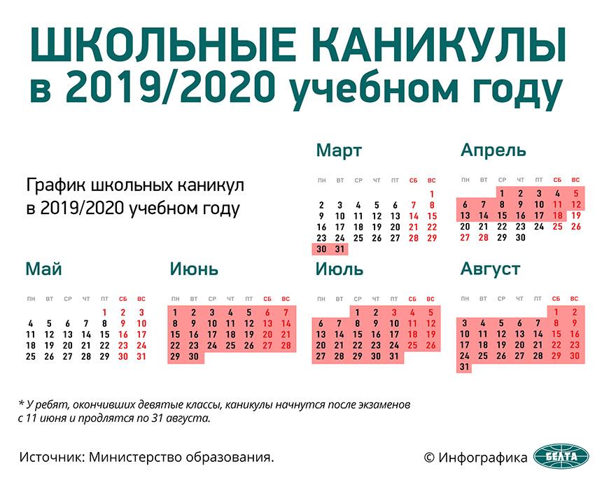 Школьные каникулы в 2019/2020 учебном году