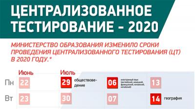 Централизованное тестирование - 2020