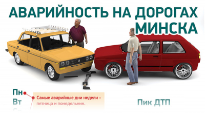 Аварийность на дорогах Минска