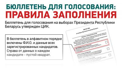 Бюллетень для голосования: правила заполнения
