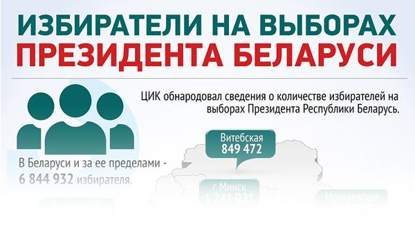 Избиратели на выборах Президента Беларуси
