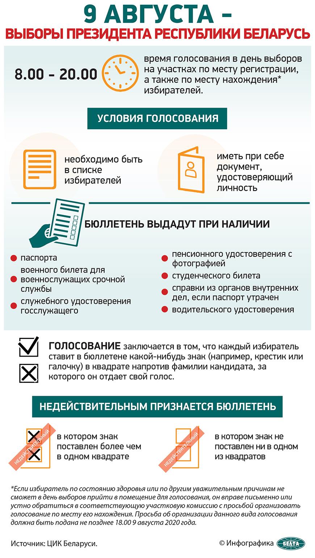 9 августа - выборы Президента Республики Беларусь