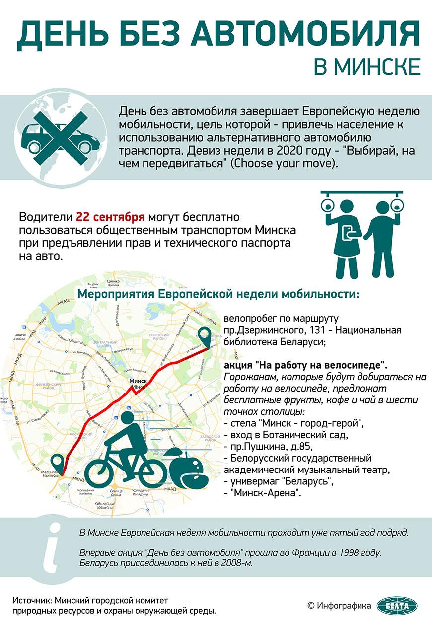 День без автомобиля в Минске