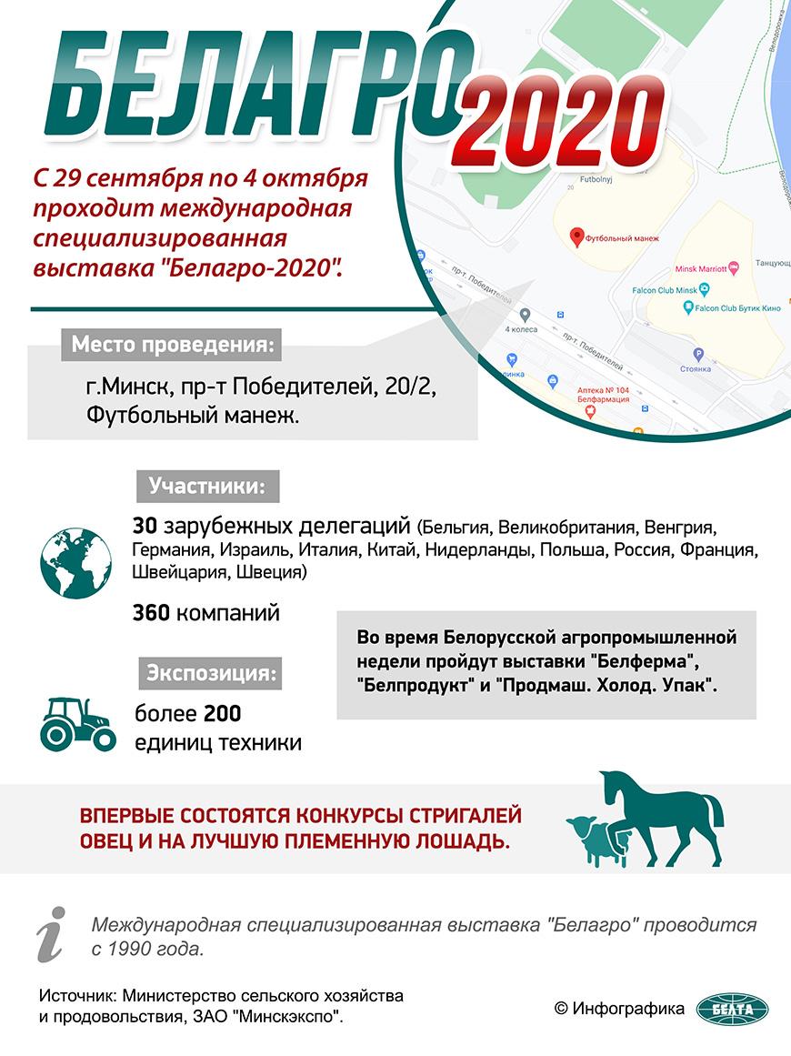"""Белагро-2020"""