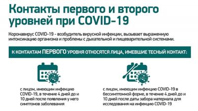 Контакты первого и второго уровней при COVID-19
