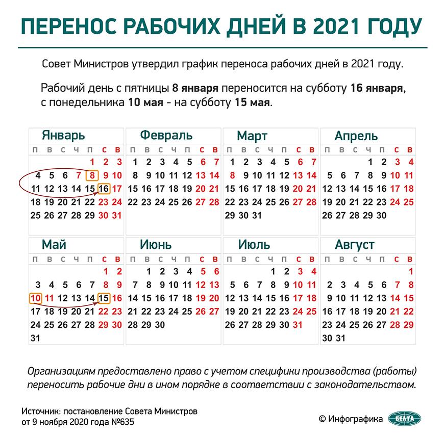 Перенос рабочих дней в 2021 году
