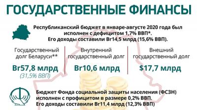 Государственные финансы