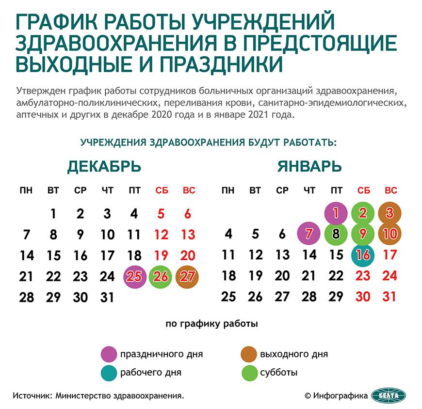 График работы учреждений здравоохранения в предстоящие выходные и праздники