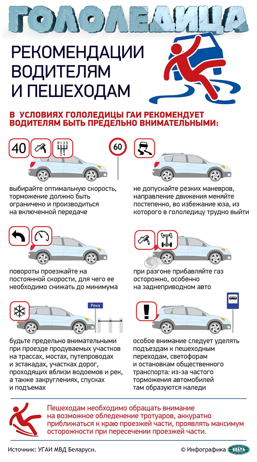 Гололедица. Рекомендации водителям и пешеходам
