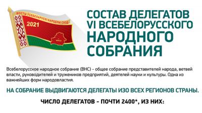 Состав делегатов VI Всебелорусского народного собрания