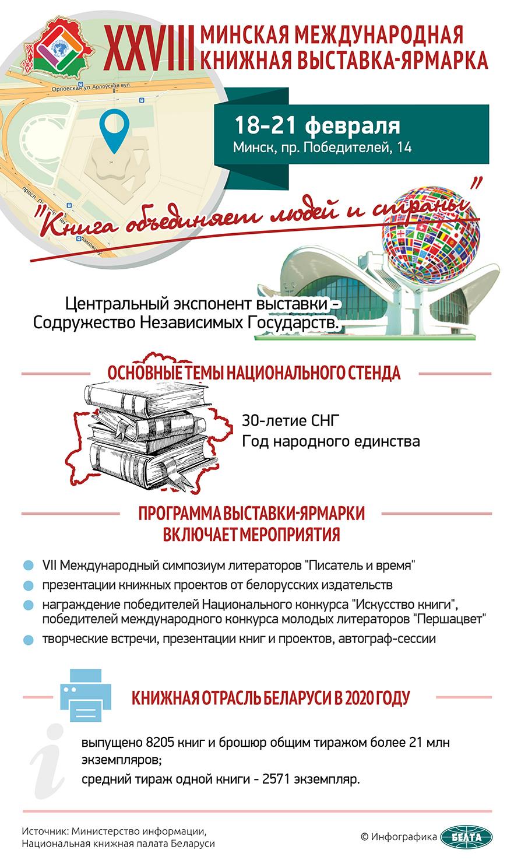 XXVІII Минская международная книжная выставка-ярмарка