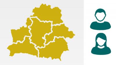 Население Беларуси
