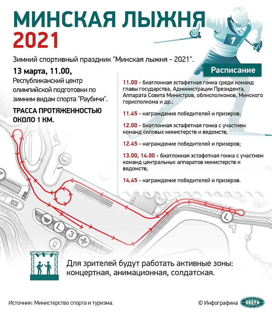 """Минская лыжня - 2021"""