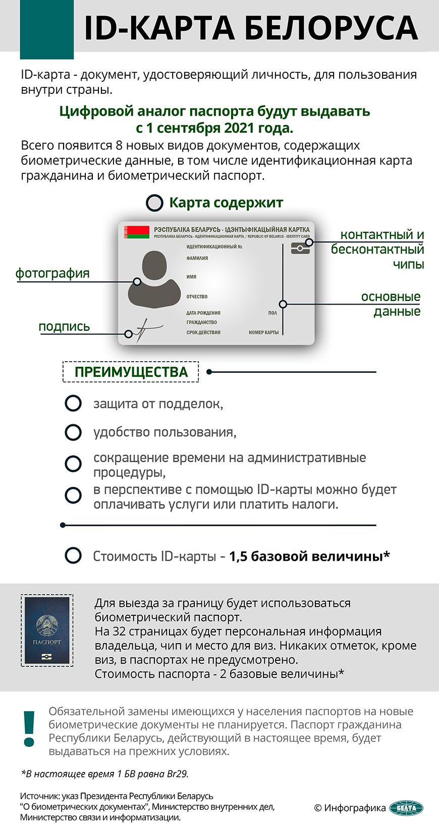 ID-карта белоруса