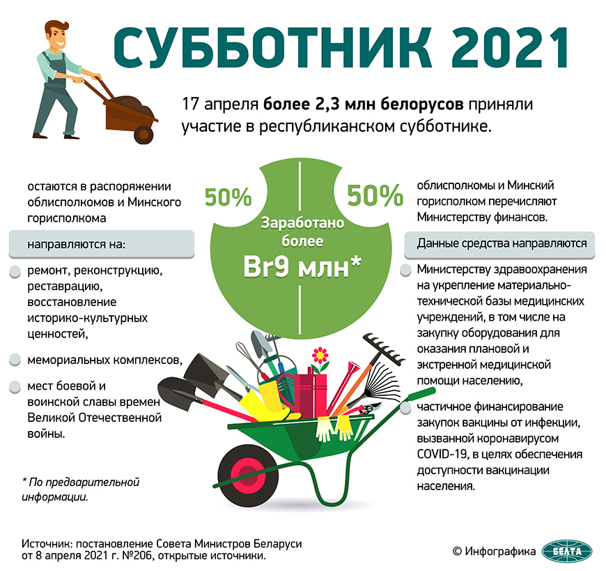 Субботник-2021