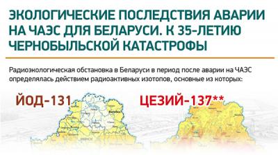 Экологические последствия аварии на ЧАЭС для Беларуси. К 35-летию чернобыльской катастрофы