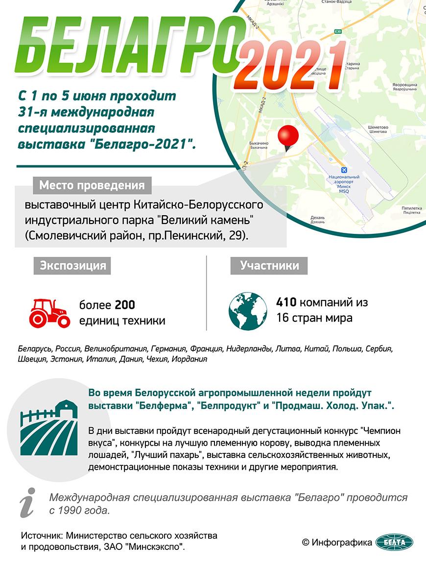 """Белагро-2021"""