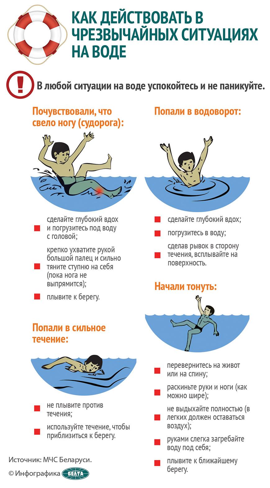 Как действовать в чрезвычайных ситуациях на воде