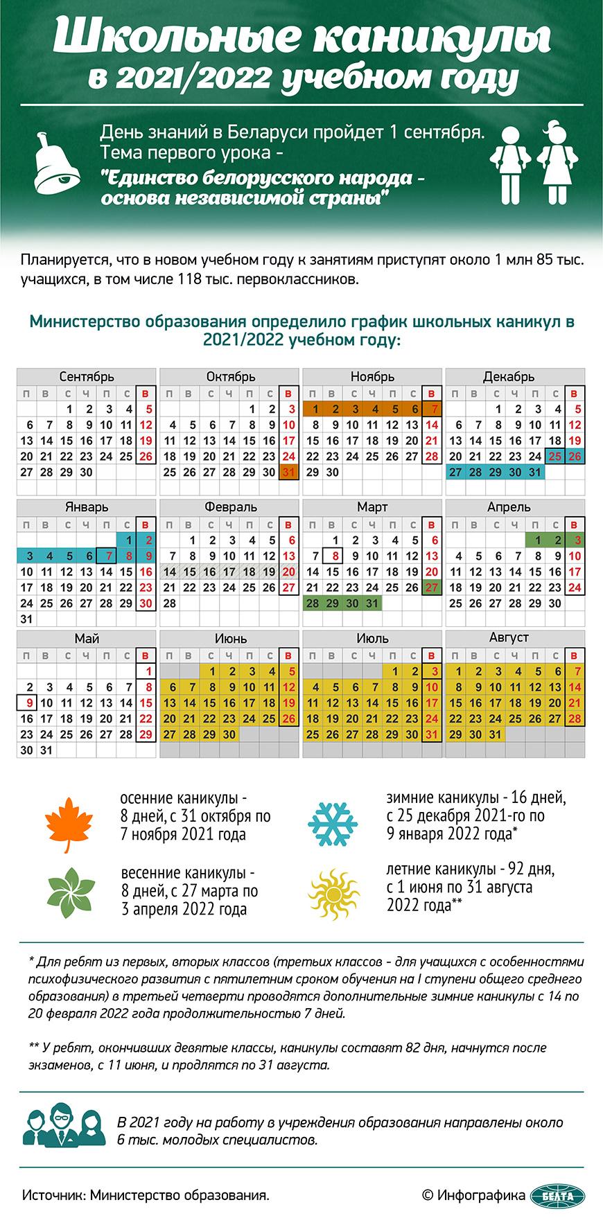 Школьные каникулы в 2021/2022 учебном году