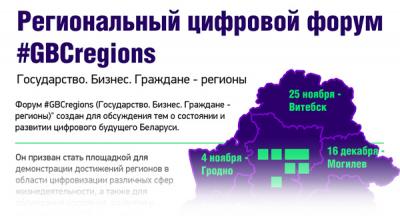 Региональный цифровой форум #GBCregions (Государство. Бизнес. Граждане - регионы)