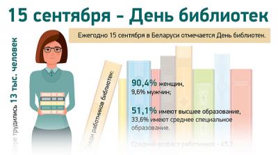 15 сентября - День библиотек