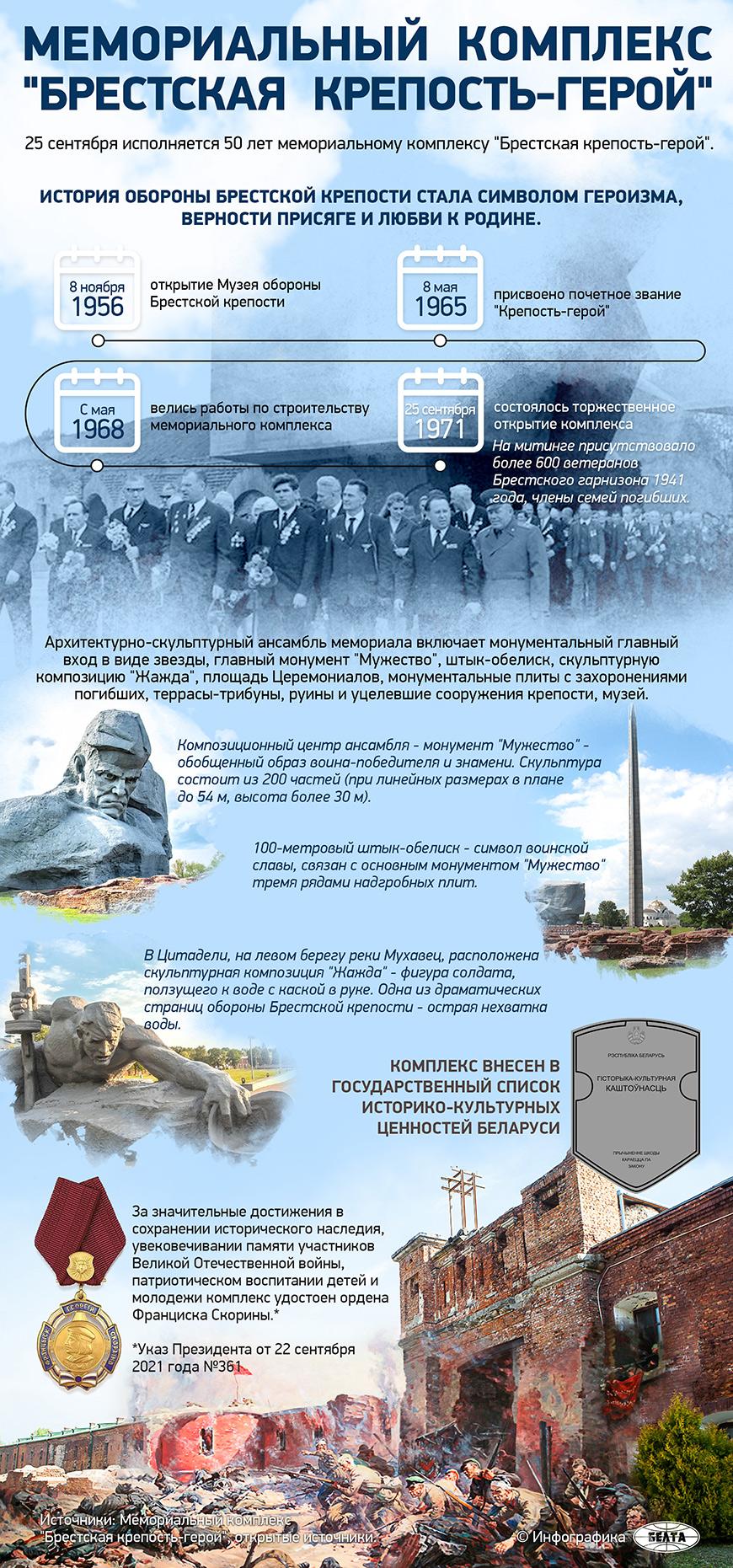"""Мемориальный комплекс """"Брестская крепость-герой"""""""