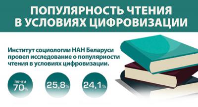 Популярность чтения в условиях цифровизации
