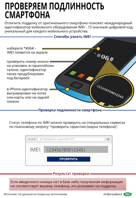 Проверяем подлинность смартфона