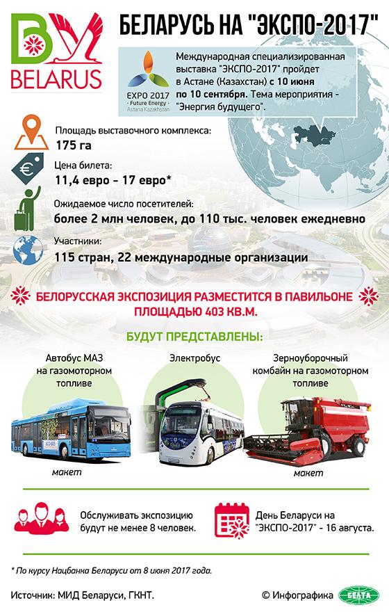 """Беларусь на """"ЭКСПО-2017"""""""