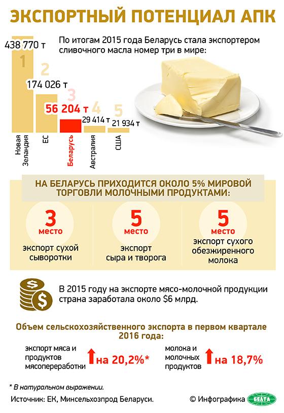 Интересы Газпрома превыше всего