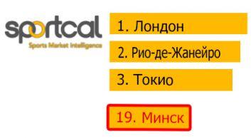 Минск в топ-20 спортивных городов мира