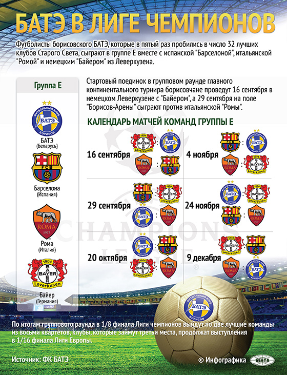 Правила игр лига европы