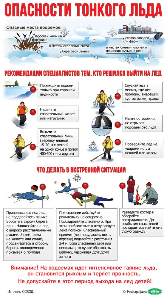 Опасности тонкого льда