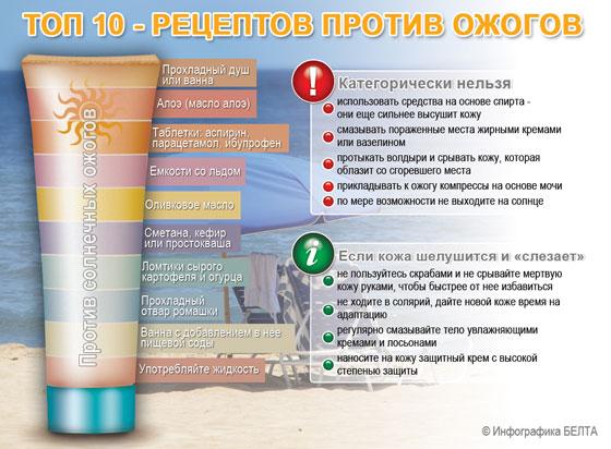 Топ-10 рецептов против ожогов