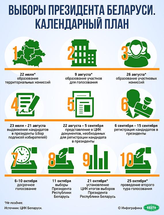 Выборы Президента Беларуси. Календарный план