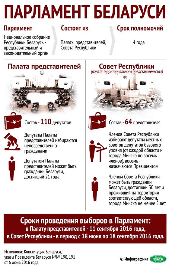 Инструкция 191 рб