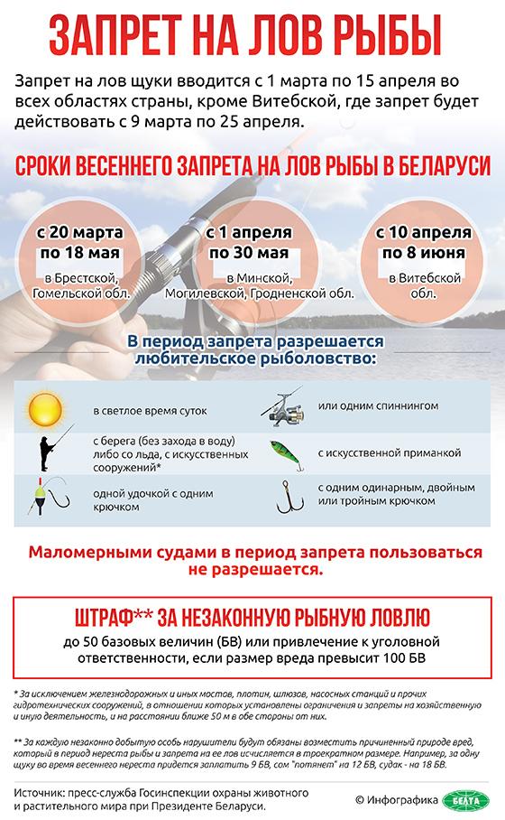 когда начинается запрет на рыбную ловлю в 2016