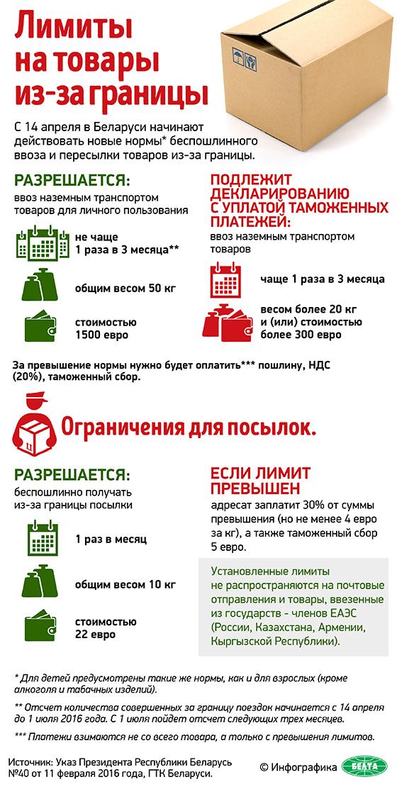 правила вывоза алкоголя из латвии первых