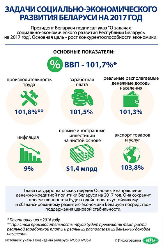 Хорошо, но не долго. Что будет с белорусской экономикой в 2018 году