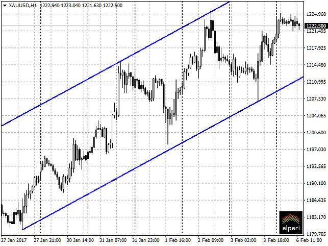 Русский руб. резко просел набелорусской бирже