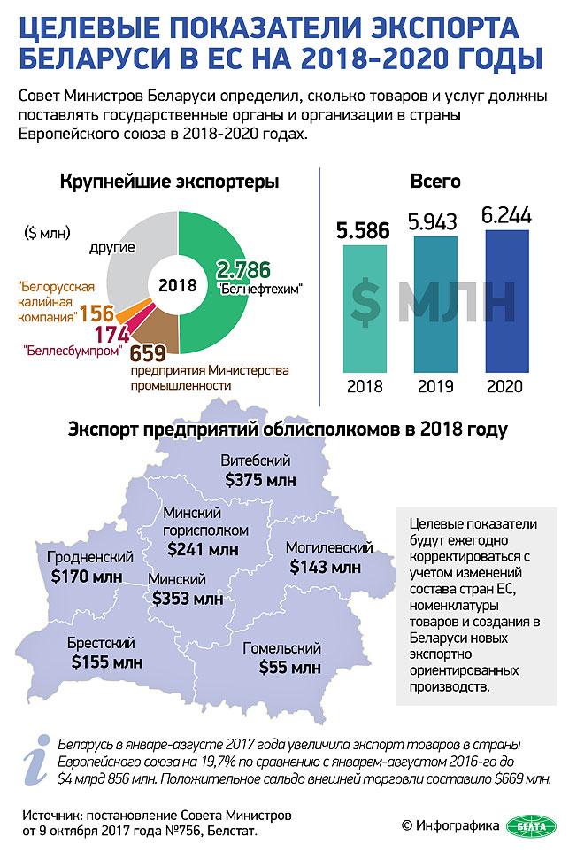 Сколько лет москве будет в 2018 году в россии