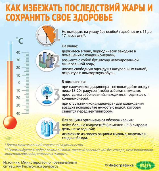 Питьевой режим и защита от перегрева в офисе и на улице - заботы нанимателя в жару