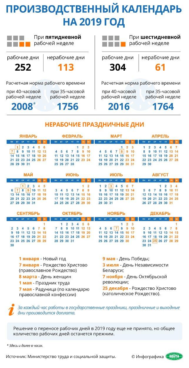 Proizvodstvennyj Kalendar Na 2020 God Kazahstan Bagno Site