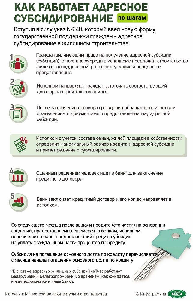 До конца года в Брестской области с привлечением адресного субсидирования введут 10 домов