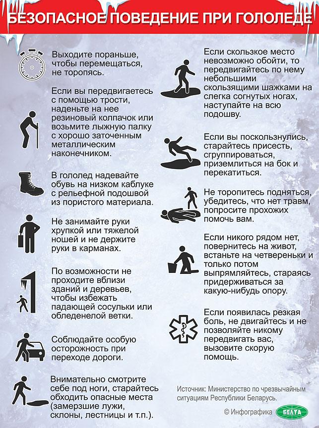 Больше всего гололедных и холодовых травм за минувшие сутки зафиксировано в Брестской области