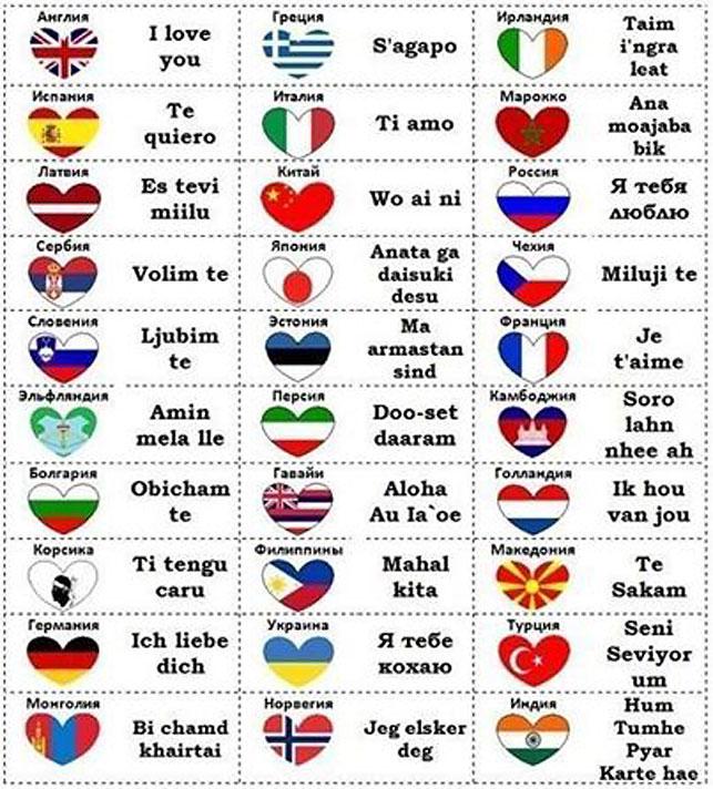 Поздравление с днём рождения на всех языках мира 37