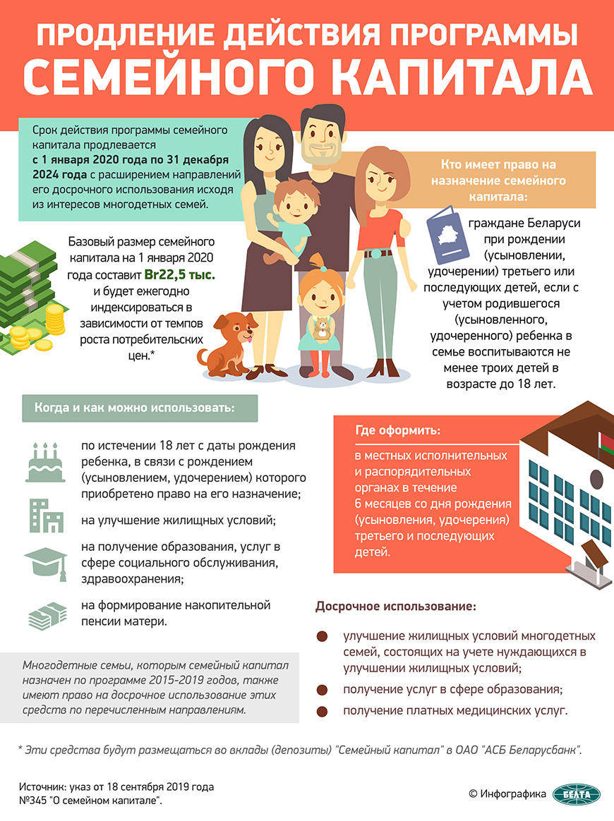 После родов в 2020 беларуси