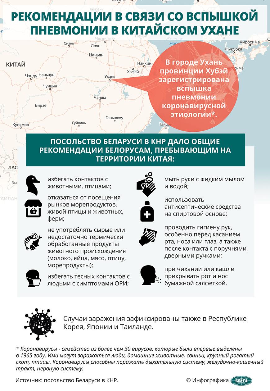 коронавирус микробиология